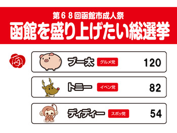 65th_senkyo_kekka.jpg